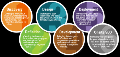 Báo giá thiết kế website dịch vụ