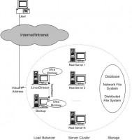 Giải pháp cân bằng tải hệ thống máy chủ