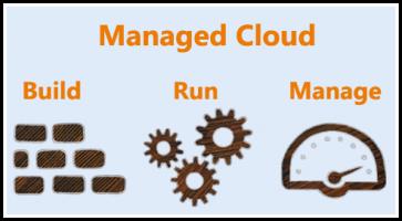 Dịch vụ Quản trị Cloud Server
