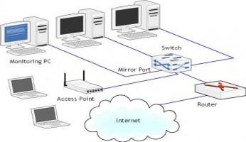 Dịch vụ Tư vấn thiết kế hệ thống mạng